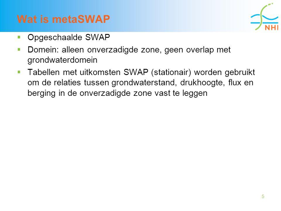 5 Wat is metaSWAP  Opgeschaalde SWAP  Domein: alleen onverzadigde zone, geen overlap met grondwaterdomein  Tabellen met uitkomsten SWAP (stationair