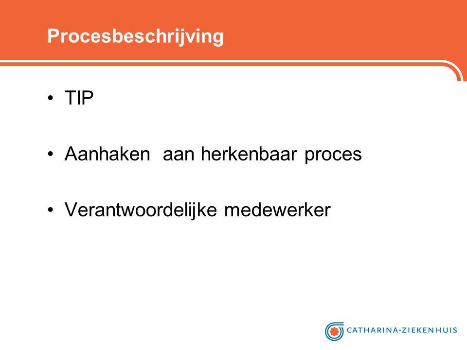 Procesbeschrijving •TIP •Aanhaken aan herkenbaar proces •Verantwoordelijke medewerker