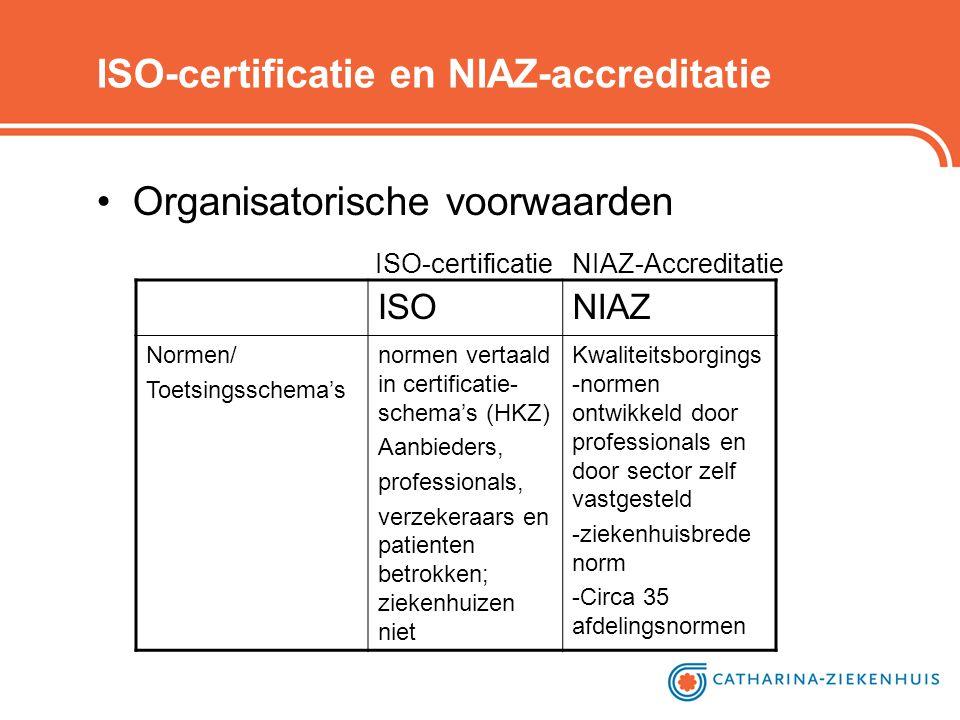 ISO-certificatie en NIAZ-accreditatie •Organisatorische voorwaarden ISO-certificatie NIAZ-Accreditatie ISONIAZ Normen/ Toetsingsschema's normen vertaa