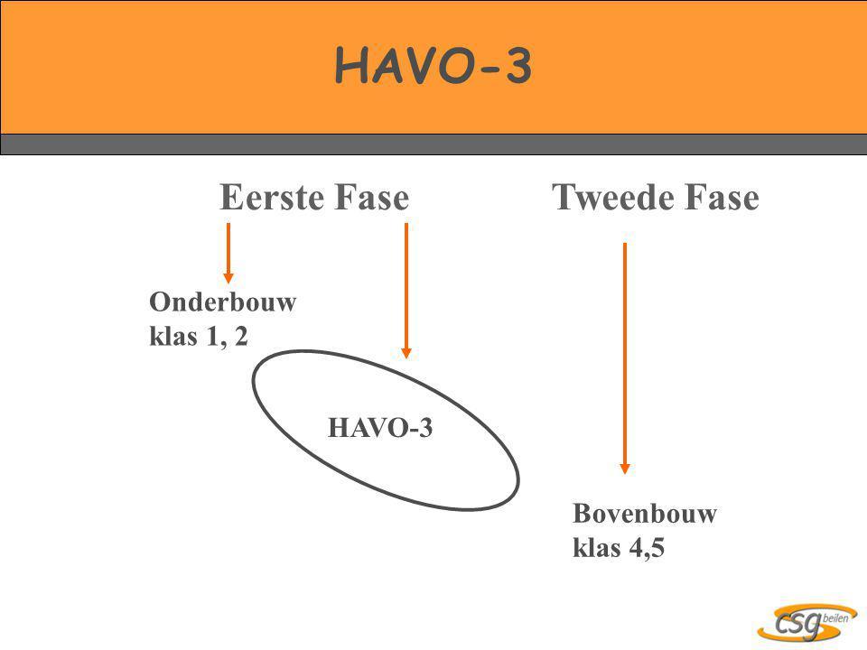 HAVO-3 Onderbouw klas 1, 2 Bovenbouw klas 4,5 HAVO-3 Eerste FaseTweede Fase