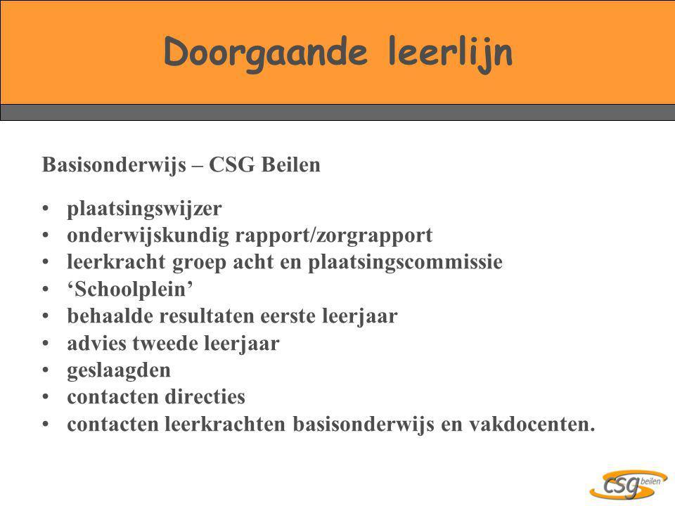 Doorgaande leerlijn Basisonderwijs – CSG Beilen •plaatsingswijzer •onderwijskundig rapport/zorgrapport •leerkracht groep acht en plaatsingscommissie •