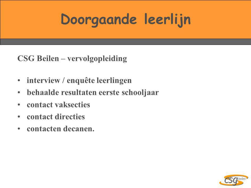 Doorgaande leerlijn CSG Beilen – vervolgopleiding •interview / enquête leerlingen •behaalde resultaten eerste schooljaar •contact vaksecties •contact