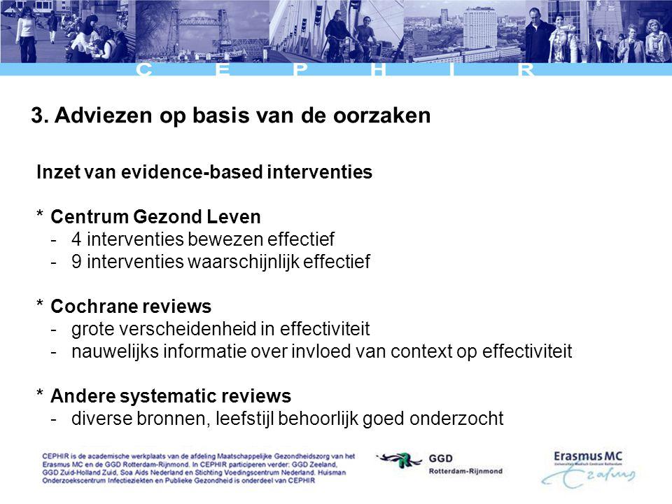 3. Adviezen op basis van de oorzaken Inzet van evidence-based interventies *Centrum Gezond Leven -4 interventies bewezen effectief -9 interventies waa
