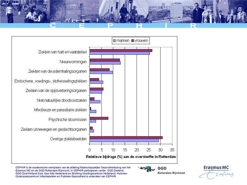 4. Aanwijzingen voor onderbouwd beleid JECH online
