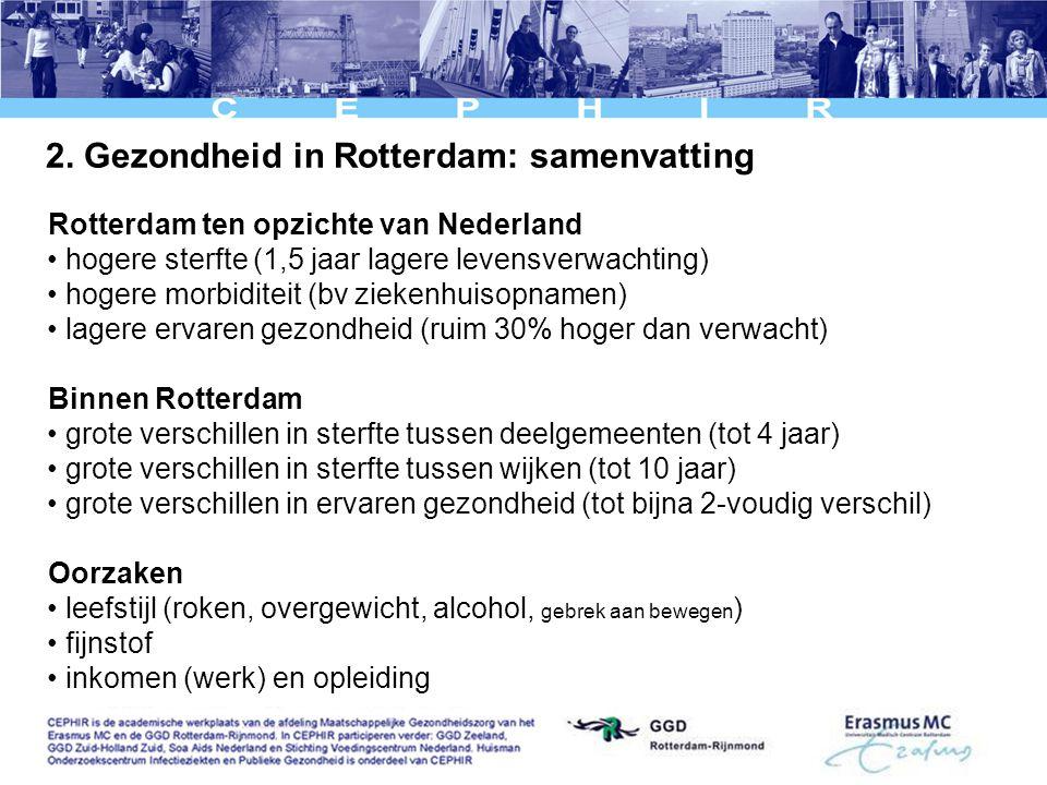 2. Gezondheid in Rotterdam: samenvatting Rotterdam ten opzichte van Nederland • hogere sterfte (1,5 jaar lagere levensverwachting) • hogere morbiditei