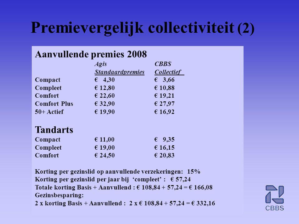 Premievergelijk collectiviteit (2) Aanvullende premies 2008 Agis CBBS StandaardpremiesCollectief Compact€ 4,30€ 3,66 Compleet€ 12,80€ 10,88 Comfort€ 2