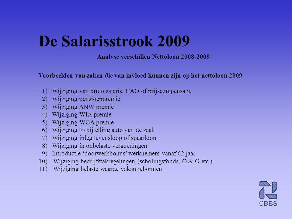 De Salarisstrook 2009 Analyse verschillen Nettoloon 2008-2009 Voorbeelden van zaken die van invloed kunnen zijn op het nettoloon 2009 1) Wijziging van