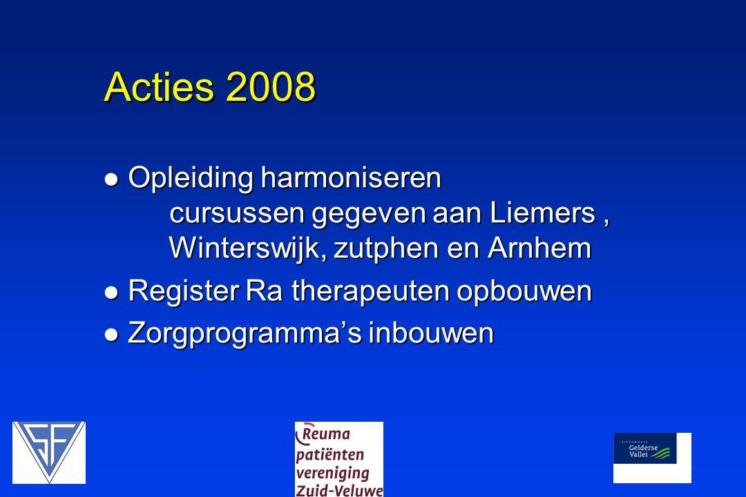 Acties 2008  Opleiding harmoniseren cursussen gegeven aan Liemers, Winterswijk, zutphen en Arnhem  Register Ra therapeuten opbouwen  Zorgprogramma's inbouwen