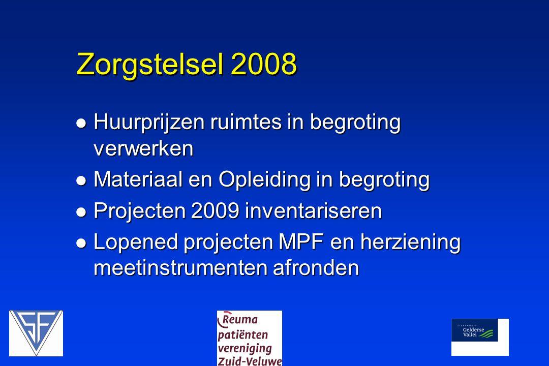 Zorgstelsel 2008  Huurprijzen ruimtes in begroting verwerken  Materiaal en Opleiding in begroting  Projecten 2009 inventariseren  Lopened projecten MPF en herziening meetinstrumenten afronden