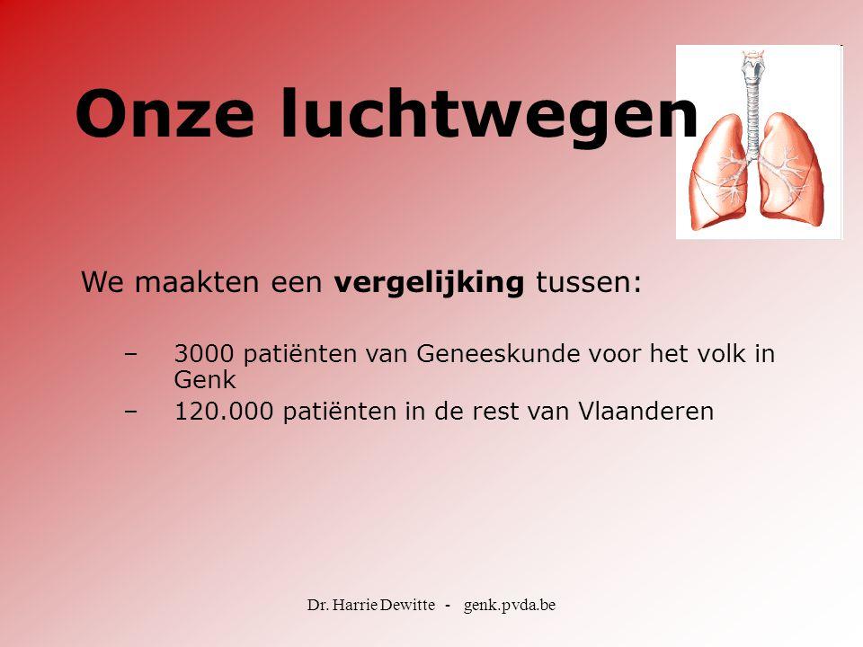 Dr. Harrie Dewitte - genk.pvda.be Onze luchtwegen We maakten een vergelijking tussen: –3000 patiënten van Geneeskunde voor het volk in Genk –120.000 p