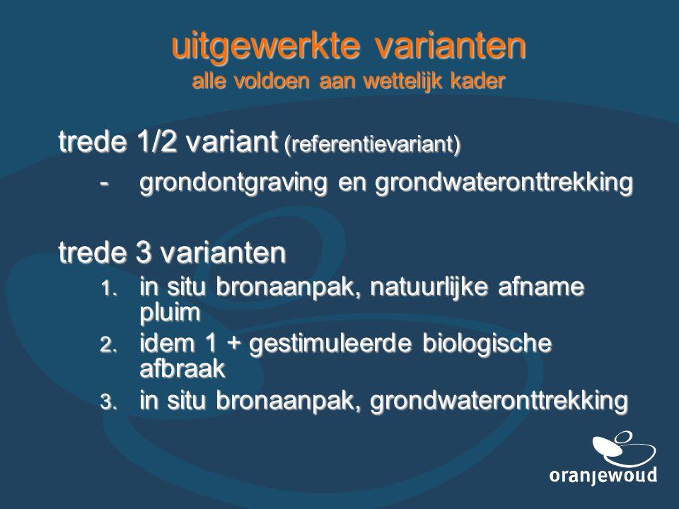 uitgewerkte varianten alle voldoen aan wettelijk kader trede 1/2 variant (referentievariant) -grondontgraving en grondwateronttrekking trede 3 varianten 1.