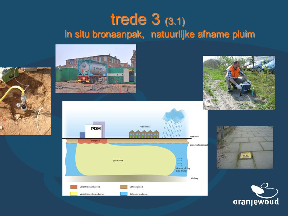 trede 3 (3.1) in situ bronaanpak, natuurlijke afname pluim