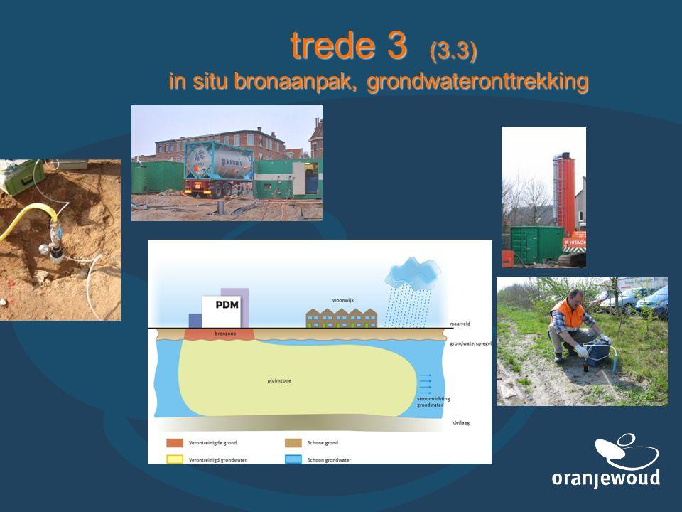 trede 3 (3.3) in situ bronaanpak, grondwateronttrekking trede 3 (3.3) in situ bronaanpak, grondwateronttrekking