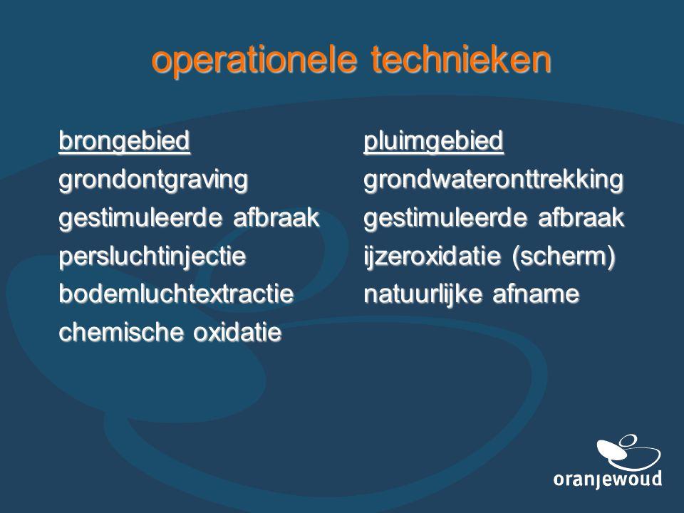operationele technieken brongebiedgrondontgraving gestimuleerde afbraak persluchtinjectiebodemluchtextractie chemische oxidatie pluimgebied grondwateronttrekking gestimuleerde afbraak ijzeroxidatie (scherm) natuurlijke afname