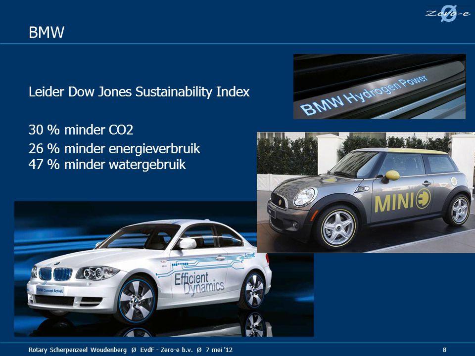Rotary Scherpenzeel Woudenberg Ø EvdF - Zero-e b.v. Ø 7 mei '12 8 BMW Leider Dow Jones Sustainability Index 30 % minder CO2 26 % minder energieverbrui