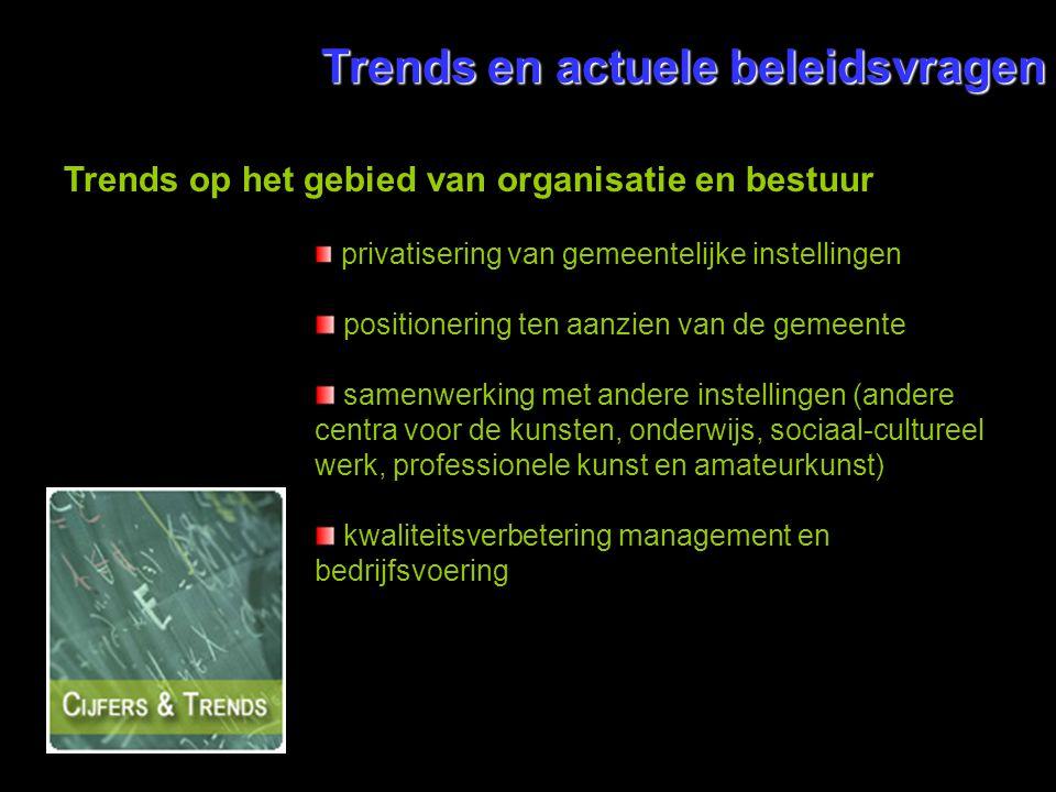 Trends en actuele beleidsvragen Trends op het gebied van organisatie en bestuur privatisering van gemeentelijke instellingen positionering ten aanzien