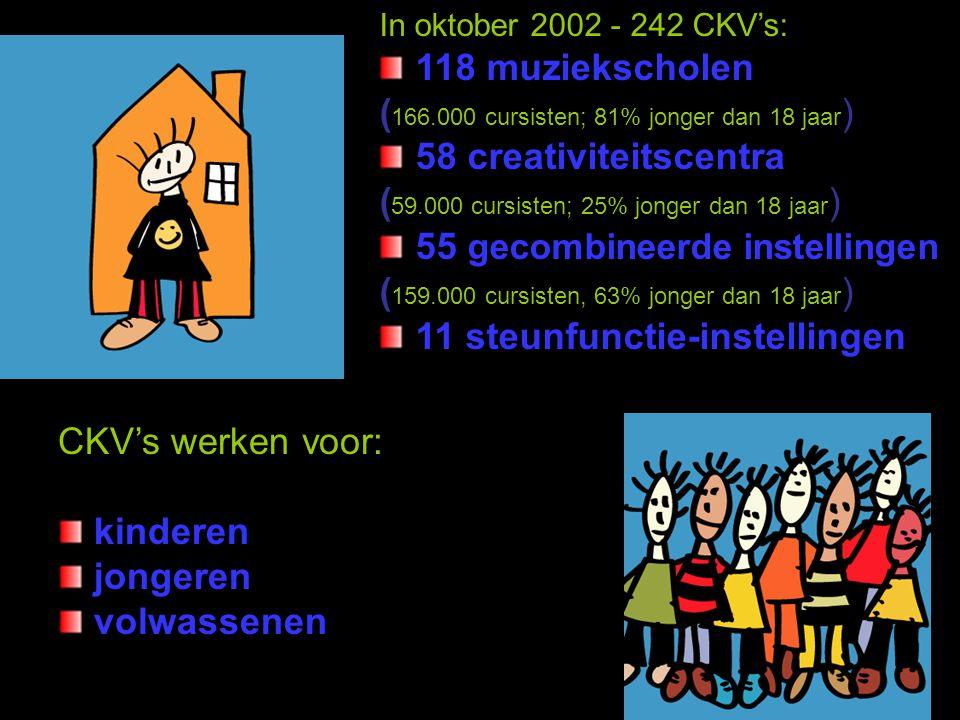 In oktober 2002 - 242 CKV's: 118 muziekscholen ( 166.000 cursisten; 81% jonger dan 18 jaar ) 58 creativiteitscentra ( 59.000 cursisten; 25% jonger dan