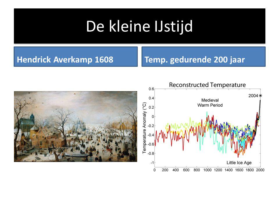 De kleine IJstijd Hendrick Averkamp 1608Temp. gedurende 200 jaar