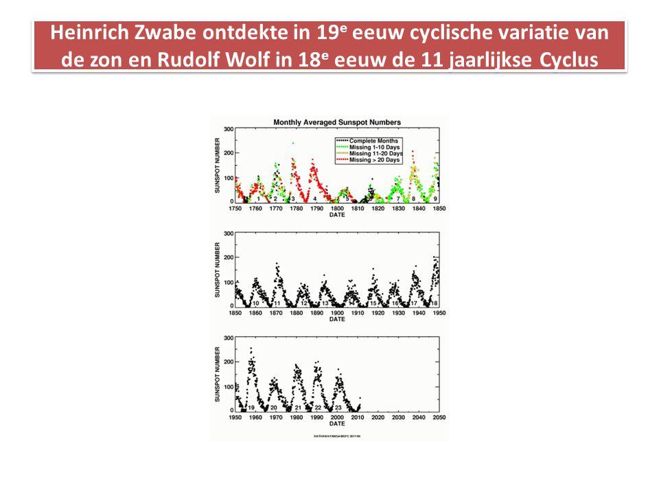 Heinrich Zwabe ontdekte in 19 e eeuw cyclische variatie van de zon en Rudolf Wolf in 18 e eeuw de 11 jaarlijkse Cyclus
