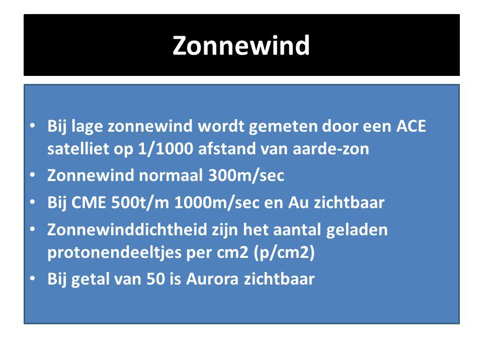 Zonnewind • Bij lage zonnewind wordt gemeten door een ACE satelliet op 1/1000 afstand van aarde-zon • Zonnewind normaal 300m/sec • Bij CME 500t/m 1000