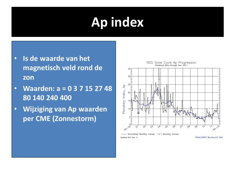 Ap index • Is de waarde van het magnetisch veld rond de zon • Waarden: a = 0 3 7 15 27 48 80 140 240 400 • Wijziging van Ap waarden per CME (Zonnestor