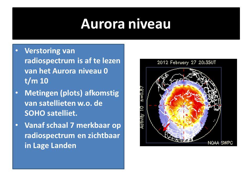 Aurora niveau • Verstoring van radiospectrum is af te lezen van het Aurora niveau 0 t/m 10 • Metingen (plots) afkomstig van satellieten w.o. de SOHO s