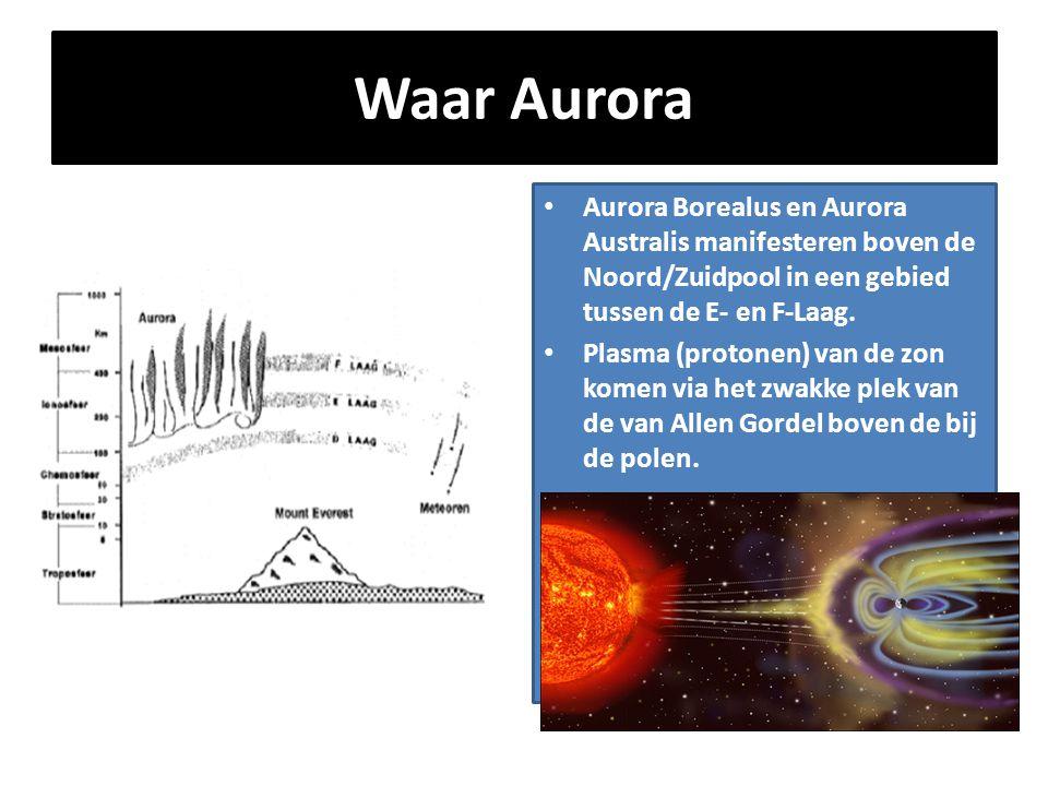 Waar Aurora • Aurora Borealus en Aurora Australis manifesteren boven de Noord/Zuidpool in een gebied tussen de E- en F-Laag. • Plasma (protonen) van d