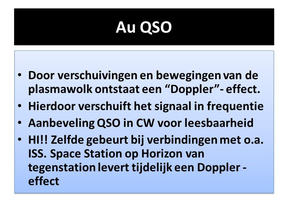 """Au QSO • Door verschuivingen en bewegingen van de plasmawolk ontstaat een """"Doppler""""- effect. • Hierdoor verschuift het signaal in frequentie • Aanbeve"""