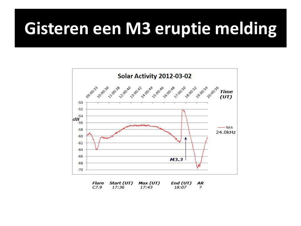 Gisteren een M3 eruptie melding
