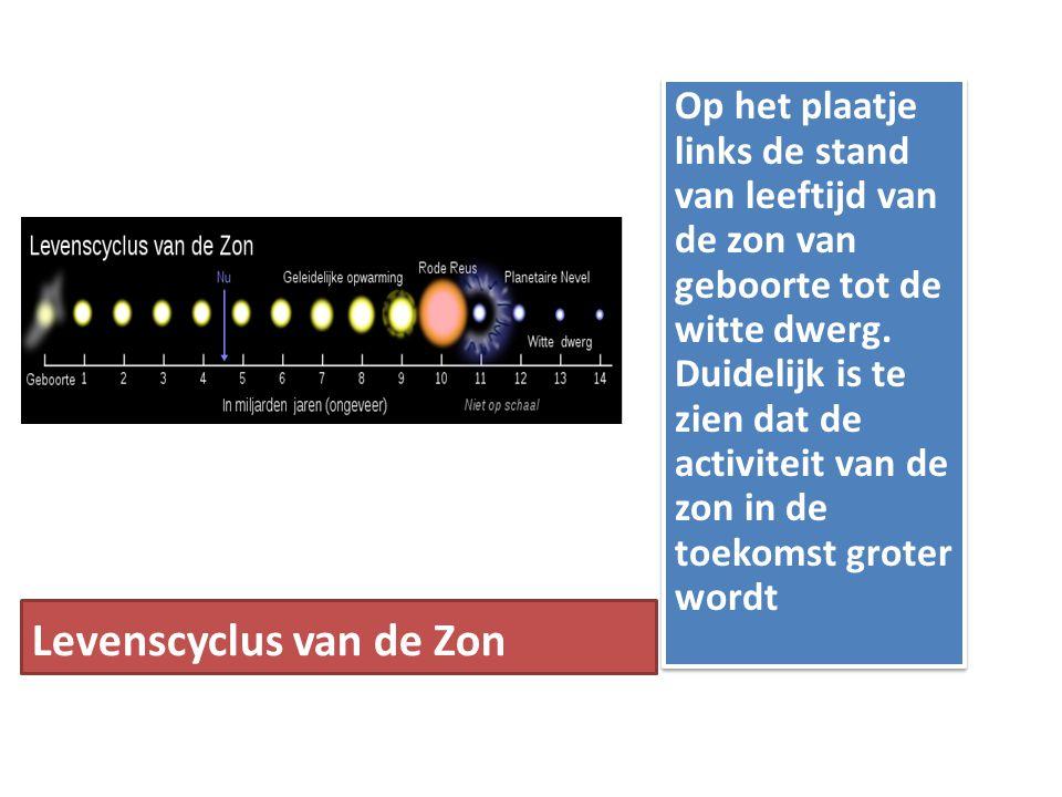 Levenscyclus van de Zon Op het plaatje links de stand van leeftijd van de zon van geboorte tot de witte dwerg. Duidelijk is te zien dat de activiteit