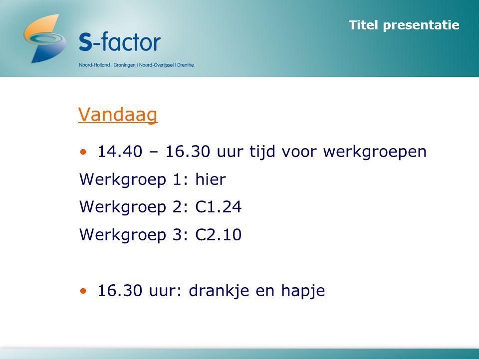 Titel presentatie Vandaag •14.40 – 16.30 uur tijd voor werkgroepen Werkgroep 1: hier Werkgroep 2: C1.24 Werkgroep 3: C2.10 •16.30 uur: drankje en hapje