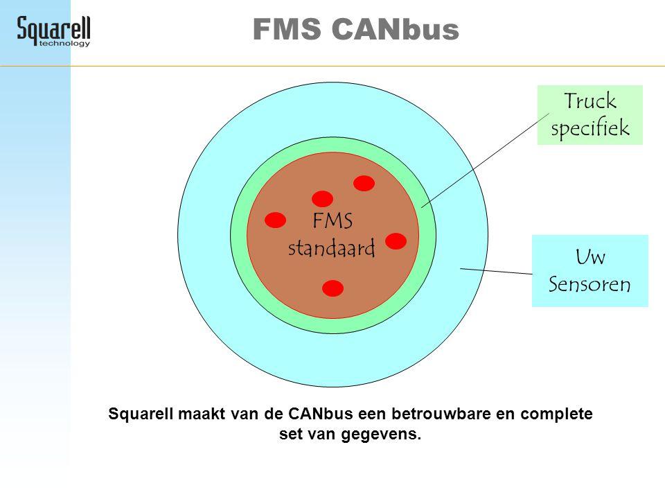 Uw Sensoren FMS CANbus Truck specifiek FMS standaard Squarell maakt van de CANbus een betrouwbare en complete set van gegevens.