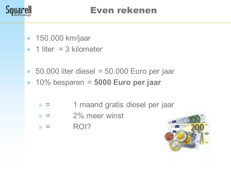 Even rekenen  150.000 km/jaar  1 liter = 3 kilometer  50.000 liter diesel = 50.000 Euro per jaar  10% besparen = 5000 Euro per jaar »=1 maand grat