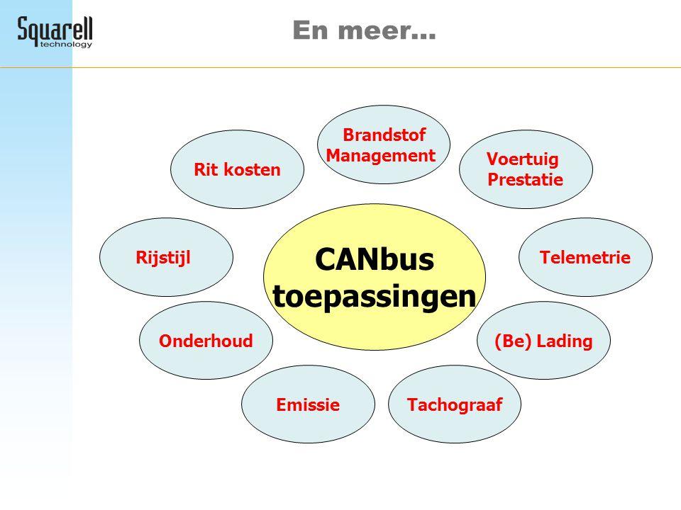 En meer… Brandstof Management Voertuig Prestatie Telemetrie Rit kosten Rijstijl Emissie Onderhoud(Be) Lading Tachograaf CANbus toepassingen