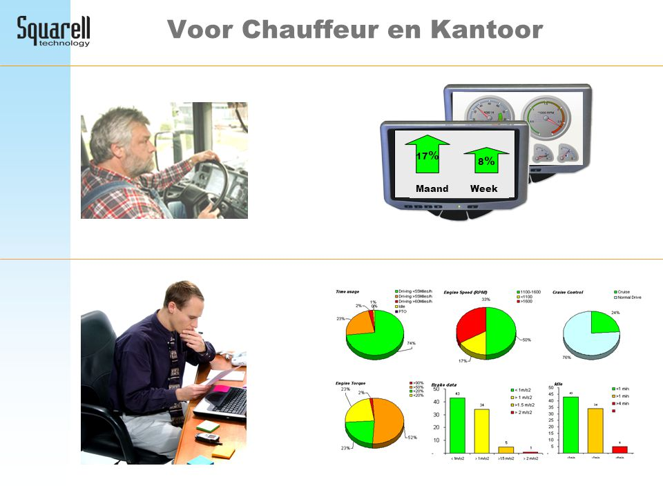 Voor Chauffeur en Kantoor 17 % 8%8% Maand Week