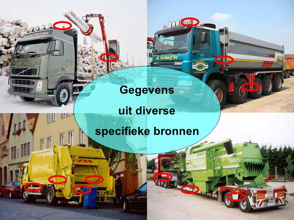 Even rekenen  150.000 km/jaar  1 liter = 3 kilometer  50.000 liter diesel = 50.000 Euro per jaar  10% besparen = 5000 Euro per jaar »=1 maand gratis diesel per jaar »=2% meer winst »=ROI?