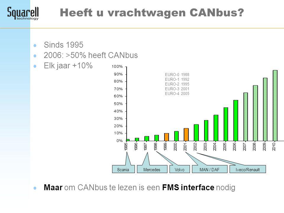 Heeft u vrachtwagen CANbus?  Sinds 1995  2006: >50% heeft CANbus  Elk jaar +10%  Maar om CANbus te lezen is een FMS interface nodig Scania Volvo M