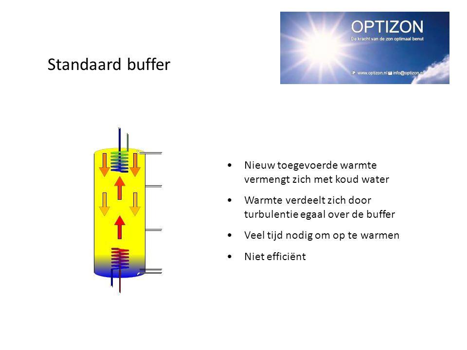 Standaard buffer •Nieuw toegevoerde warmte vermengt zich met koud water •Warmte verdeelt zich door turbulentie egaal over de buffer •Veel tijd nodig om op te warmen •Niet efficiënt