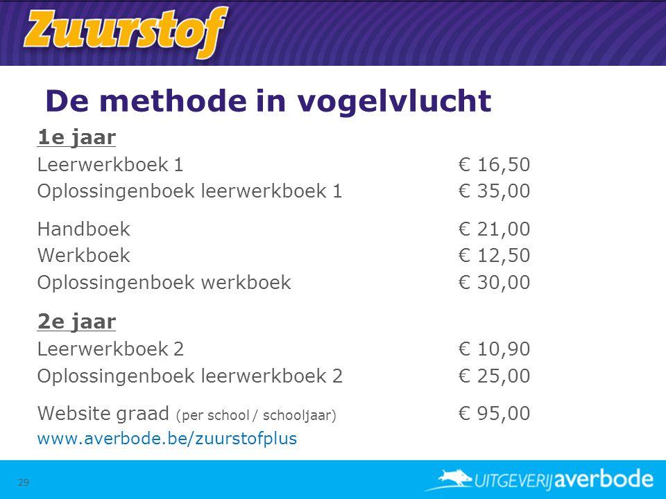 De methode in vogelvlucht 1e jaar Leerwerkboek 1€ 16,50 Oplossingenboek leerwerkboek 1€ 35,00 Handboek € 21,00 Werkboek € 12,50 Oplossingenboek werkbo