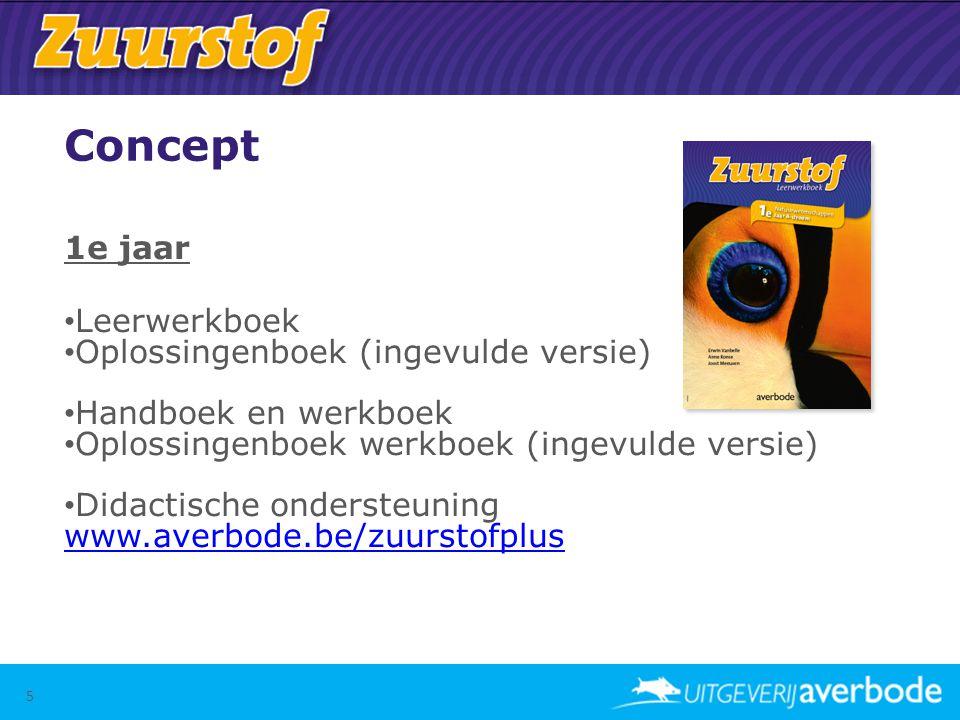 Concept 1e jaar • Leerwerkboek • Oplossingenboek (ingevulde versie) • Handboek en werkboek • Oplossingenboek werkboek (ingevulde versie) • Didactische