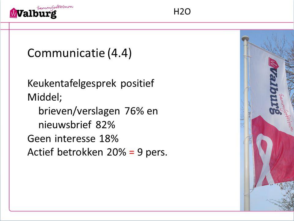 H2O Communicatie (4.4) Keukentafelgesprek positief Middel; brieven/verslagen 76% en nieuwsbrief 82% Geen interesse 18% Actief betrokken 20% = 9 pers.