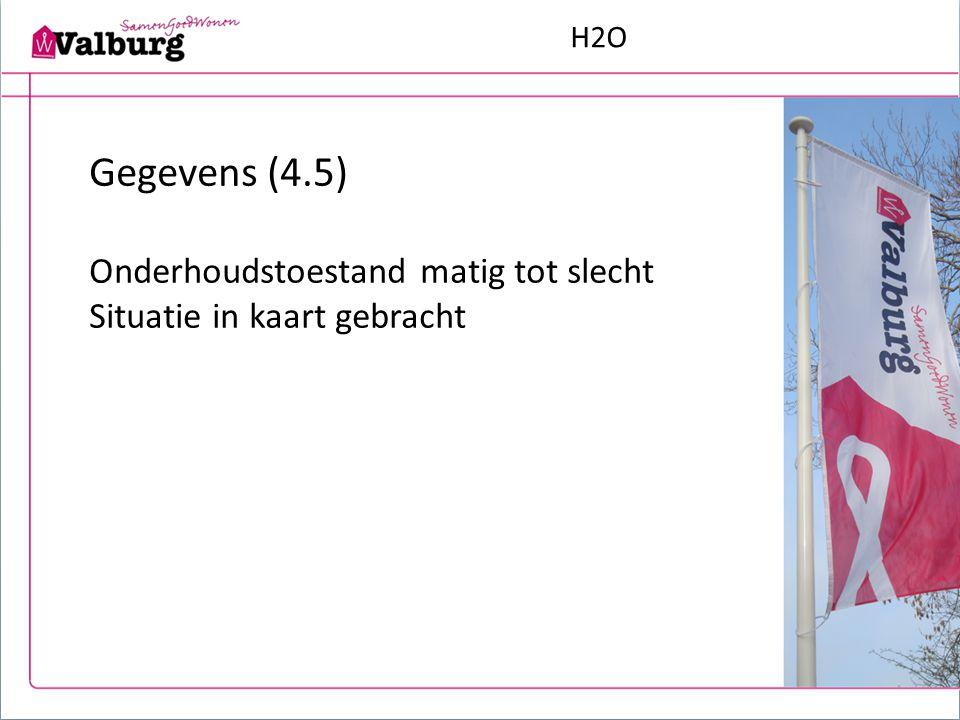 H2O Gegevens (4.5) Onderhoudstoestand matig tot slecht Situatie in kaart gebracht