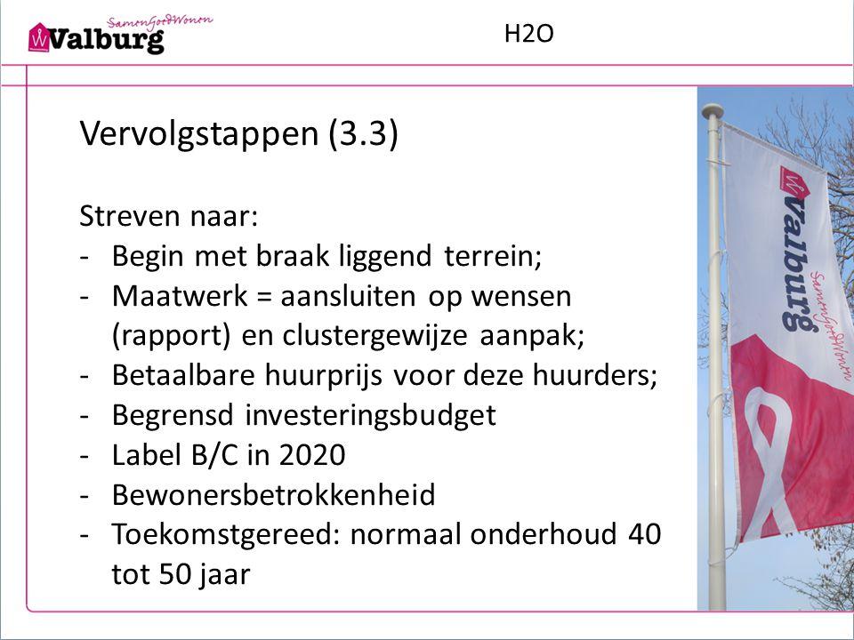 H2O Vervolgstappen (3.3) Streven naar: -Begin met braak liggend terrein; -Maatwerk = aansluiten op wensen (rapport) en clustergewijze aanpak; -Betaalb