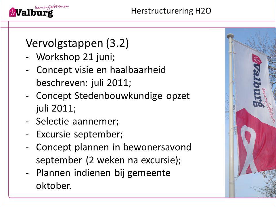 Herstructurering H2O Vervolgstappen (3.2) -Workshop 21 juni; - Concept visie en haalbaarheid beschreven: juli 2011; -Concept Stedenbouwkundige opzet j