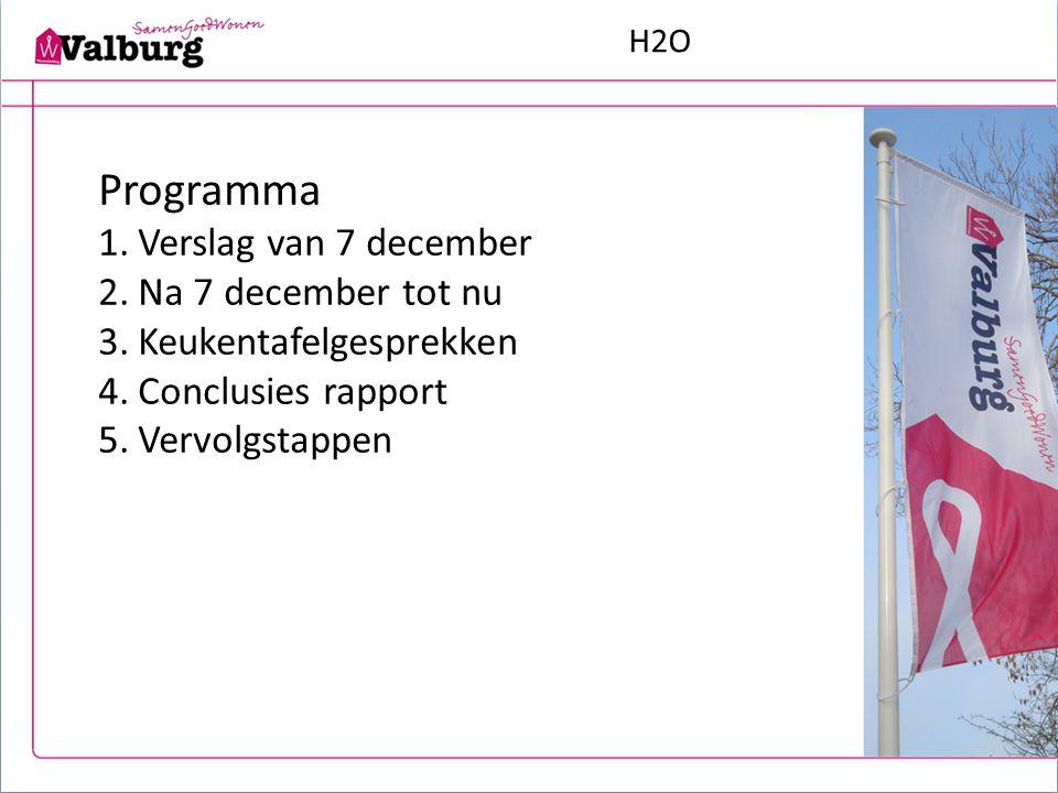 H2O Programma 1.Verslag van 7 december 2.Na 7 december tot nu 3.Keukentafelgesprekken 4.Conclusies rapport 5.Vervolgstappen