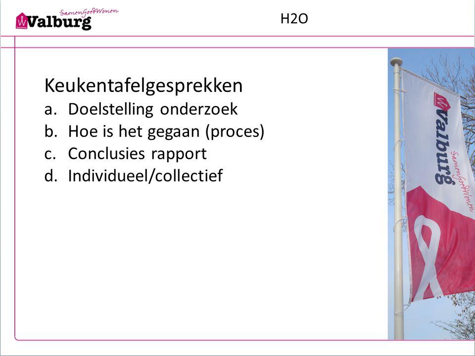 H2O Keukentafelgesprekken a.Doelstelling onderzoek b.Hoe is het gegaan (proces) c.Conclusies rapport d.Individueel/collectief