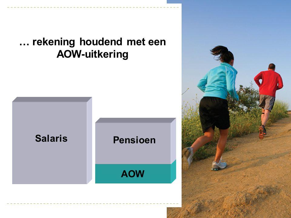 Salaris Is er sprake van een pensioentekort… Pensioen AOW