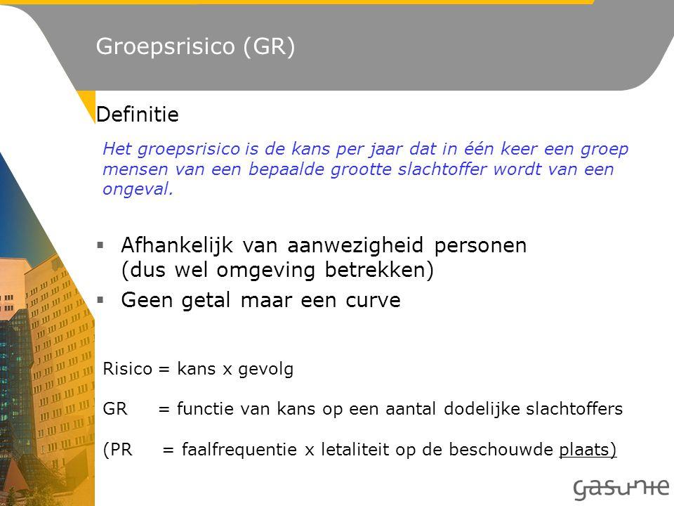 Groepsrisico (GR) Definitie Het groepsrisico is de kans per jaar dat in één keer een groep mensen van een bepaalde grootte slachtoffer wordt van een ongeval.