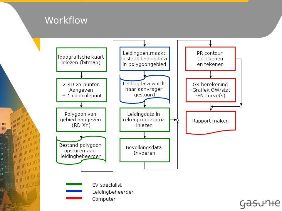 Topografische kaart inlezen (bitmap) 2 RD XY punten Aangeven + 1 controlepunt Polygoon van gebied aangeven (RD XY) Leidingbeh.maakt bestand leidingdata in polygoongebied Bestand polygoon opsturen aan leidingbeheerder Leidingdata wordt naar aanvrager gestuurd Leidingdata in rekenprogramma inlezen PR contour berekenen en tekenen Bevolkingsdata Invoeren GR berekening -Grafiek OW/stat -FN curve(s) Rapport maken EV specialist Leidingbeheerder Computer Workflow