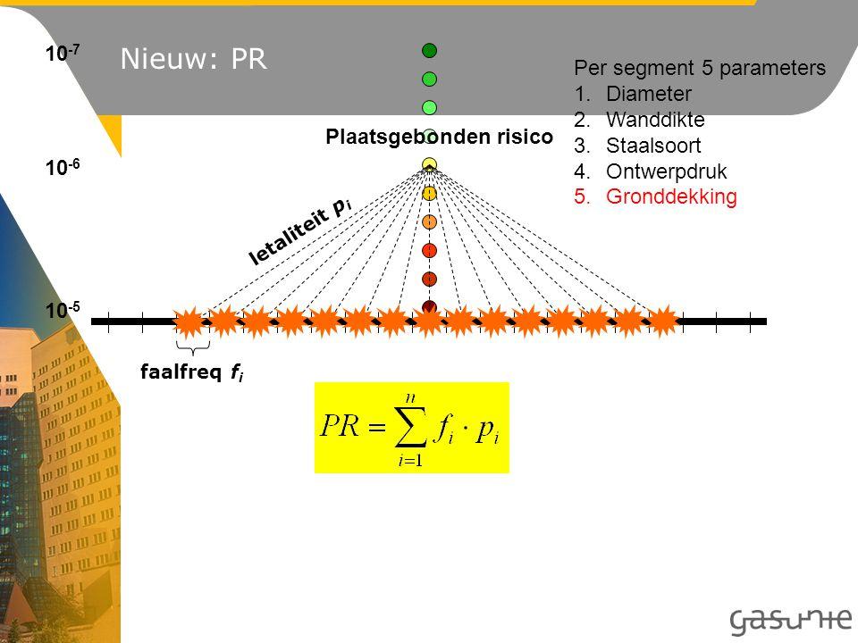 10 -5 10 -6 10 -7 Plaatsgebonden risico Per segment 5 parameters 1.Diameter 2.Wanddikte 3.Staalsoort 4.Ontwerpdruk 5.Gronddekking faalfreq f i letaliteit p i Nieuw: PR